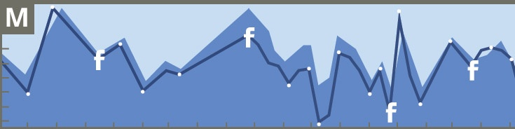 Facebook Insights_blog header.jpg