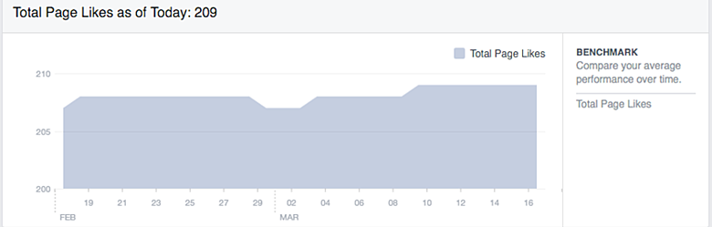 Facebook_Insights_Likes.png