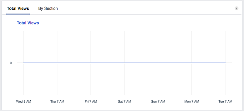 Facebook_Insights_Page_Views.png