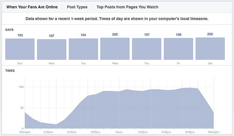 Facebook_Insights_Posts.png