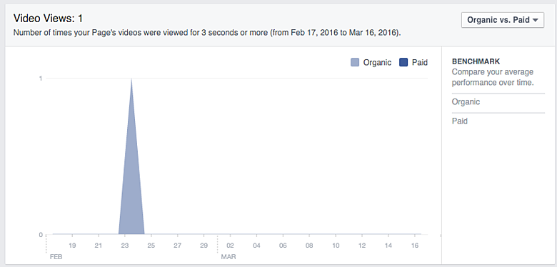 Facebook_Insights_Videos.png